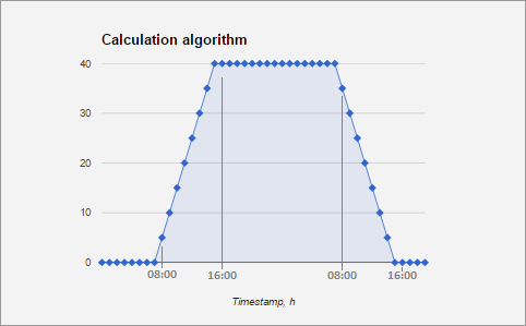 Calculation_algorithm.PNG